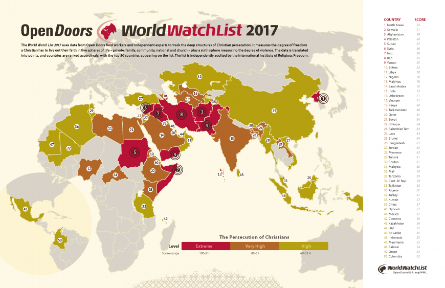 2017 World Watch List Reveals Worst Year Yet as Persecution Surges (Open Doors)