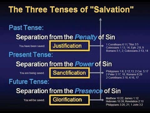 The 3 Tenses of Salvation. There are three tenses to salvation ... Past, Present and Future.